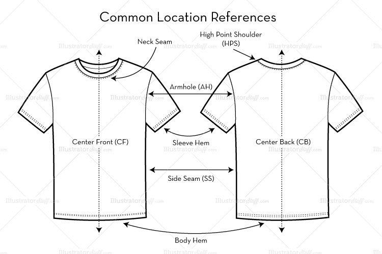 00cbd619 How to Prepare Artwork for T-Shirt Screen Printing
